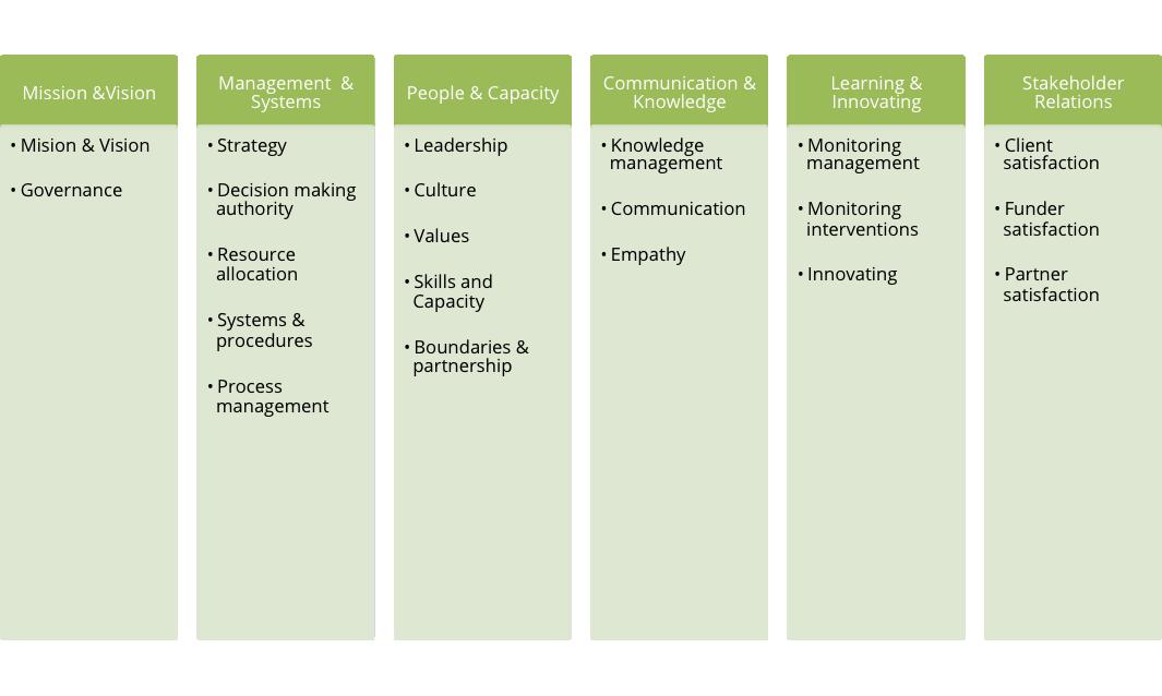 6-pillars-partners